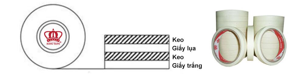 cấu tạo băng keo 2 mặt