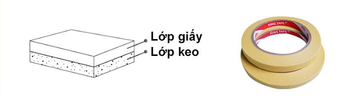 cấu tạo băng keo giấy chịu nhiệt